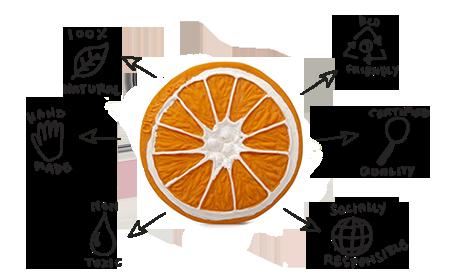 Clementino the Orange - Mordedor Oli&Carol